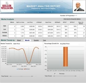 Stat-Falcon's Lea Patio-Market-20150601